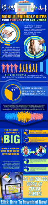 infographic -mobile social synergy